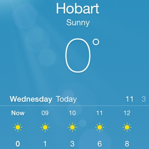 Hobart winter weather